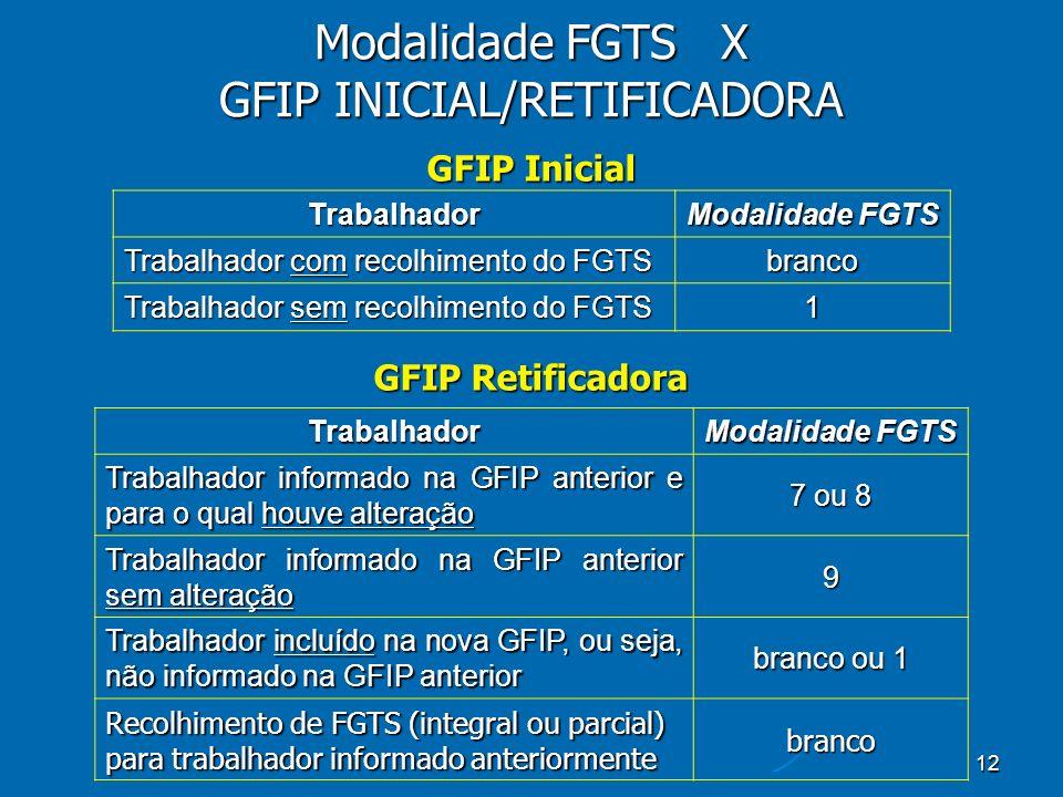 12 Modalidade FGTS X GFIP INICIAL/RETIFICADORA Trabalhador Modalidade FGTS Trabalhador com recolhimento do FGTS branco Trabalhador sem recolhimento do FGTS 1 Trabalhador Modalidade FGTS Trabalhador informado na GFIP anterior e para o qual houve alteração 7 ou 8 Trabalhador informado na GFIP anterior sem alteração 9 Trabalhador incluído na nova GFIP, ou seja, não informado na GFIP anterior branco ou 1 Recolhimento de FGTS (integral ou parcial) para trabalhador informado anteriormente branco GFIP Inicial GFIP Retificadora