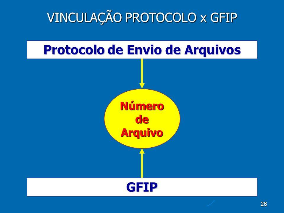 26 VINCULAÇÃO PROTOCOLO x GFIP Protocolo de Envio de Arquivos GFIP Número de Arquivo
