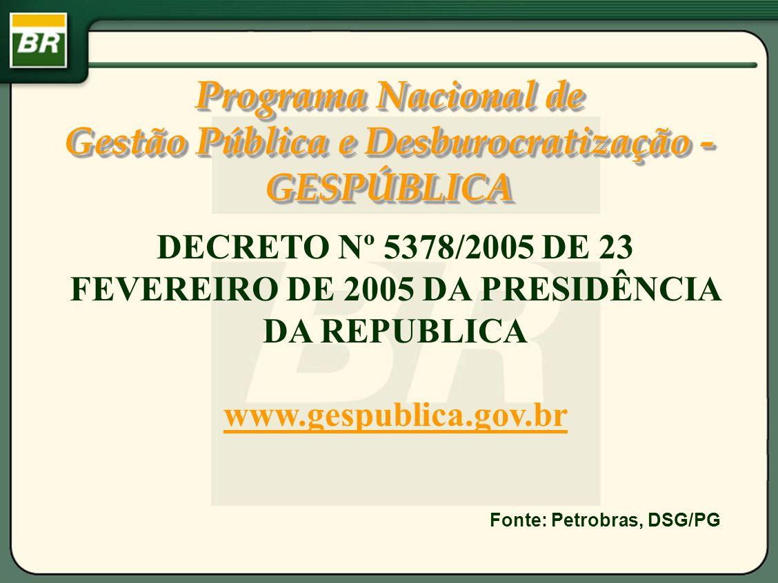 Programa Nacional de Gestão Pública e Desburocratização - GESPÚBLICA Programa Nacional de Gestão Pública e Desburocratização - GESPÚBLICA DECRETO Nº 5