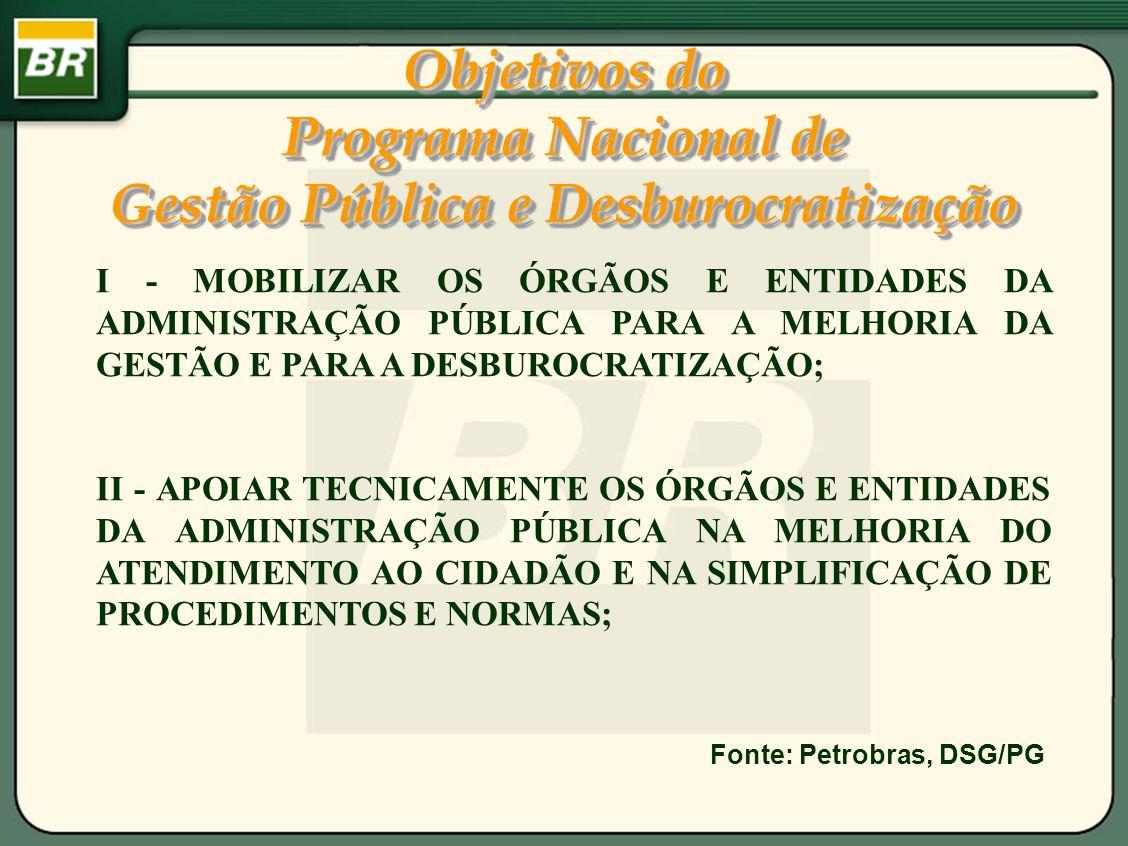 Objetivos do Programa Nacional de Gestão Pública e Desburocratização Objetivos do Programa Nacional de Gestão Pública e Desburocratização I - MOBILIZA