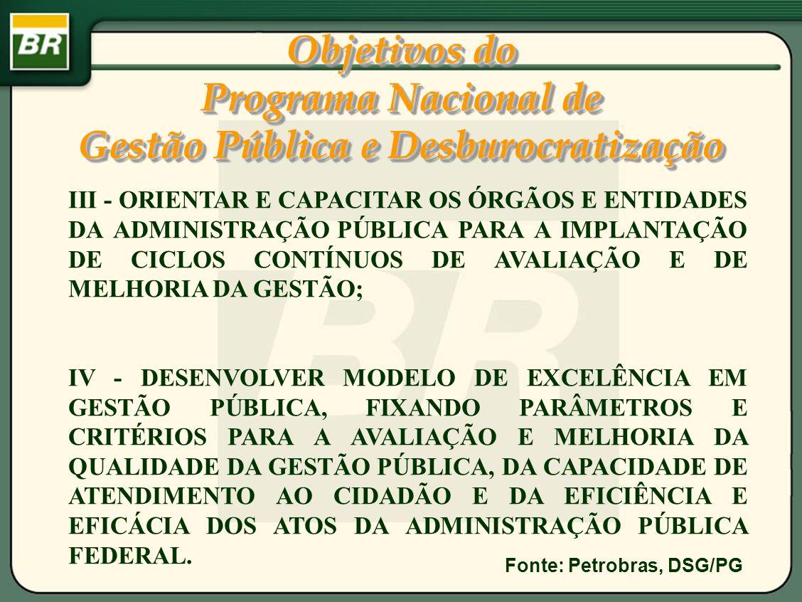 Objetivos do Programa Nacional de Gestão Pública e Desburocratização Objetivos do Programa Nacional de Gestão Pública e Desburocratização III - ORIENT