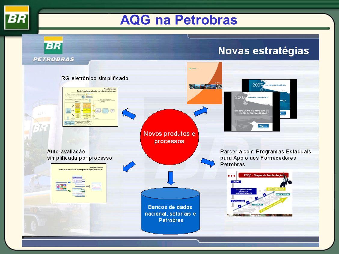 AQG na Petrobras