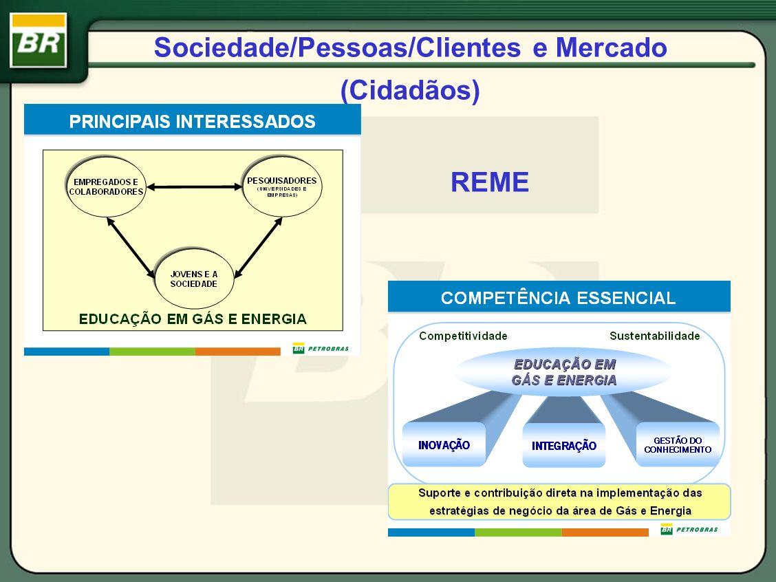 Sociedade/Pessoas/Clientes e Mercado (Cidadãos) REME