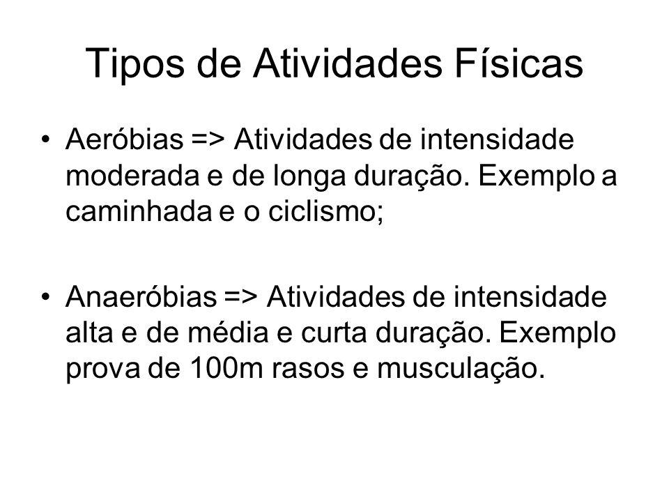 Tipos de Atividades Físicas Aeróbias => Atividades de intensidade moderada e de longa duração. Exemplo a caminhada e o ciclismo; Anaeróbias => Ativida
