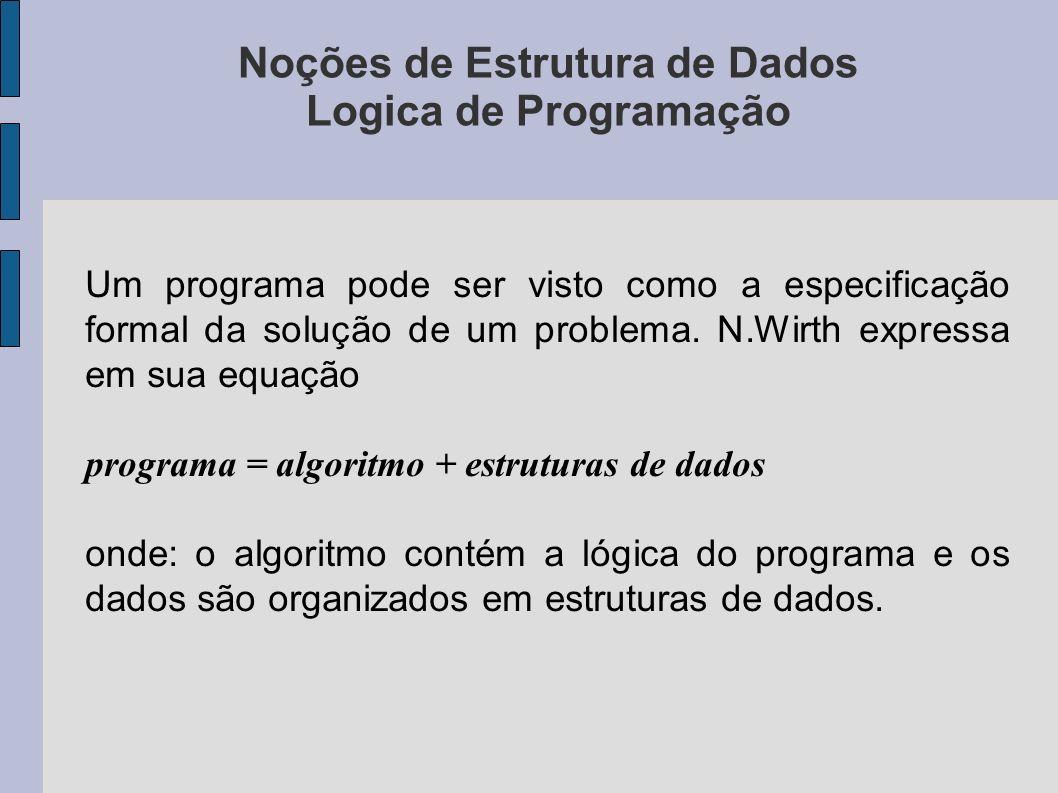 Noções de Estrutura de Dados Logica de Programação Um programa pode ser visto como a especificação formal da solução de um problema. N.Wirth expressa