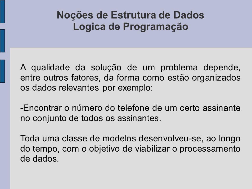 Noções de Estrutura de Dados Logica de Programação A qualidade da solução de um problema depende, entre outros fatores, da forma como estão organizado