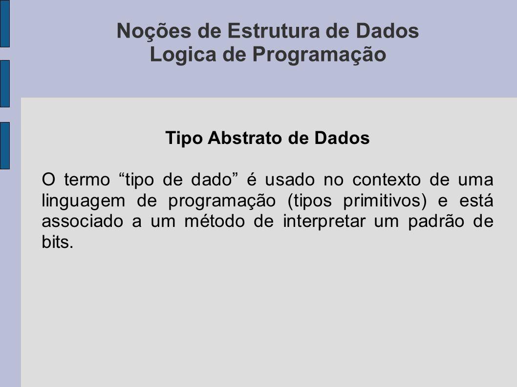 Noções de Estrutura de Dados Logica de Programação Tipo Abstrato de Dados O termo tipo de dado é usado no contexto de uma linguagem de programação (tipos primitivos) e está associado a um método de interpretar um padrão de bits.