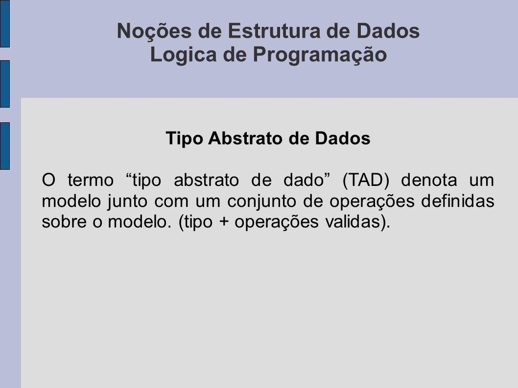 Noções de Estrutura de Dados Logica de Programação Tipo Abstrato de Dados O termo tipo abstrato de dado (TAD) denota um modelo junto com um conjunto de operações definidas sobre o modelo.