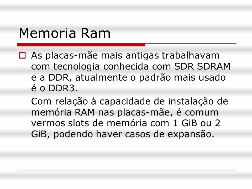 Memoria Ram As placas-mãe mais antigas trabalhavam com tecnologia conhecida com SDR SDRAM e a DDR, atualmente o padrão mais usado é o DDR3. Com relaçã