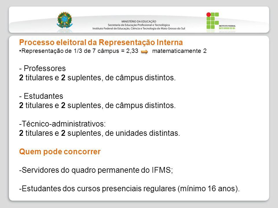Processo eleitoral da Representação Interna Representação de 1/3 de 7 câmpus = 2,33 matematicamente 2 - Professores 2 titulares e 2 suplentes, de câmp