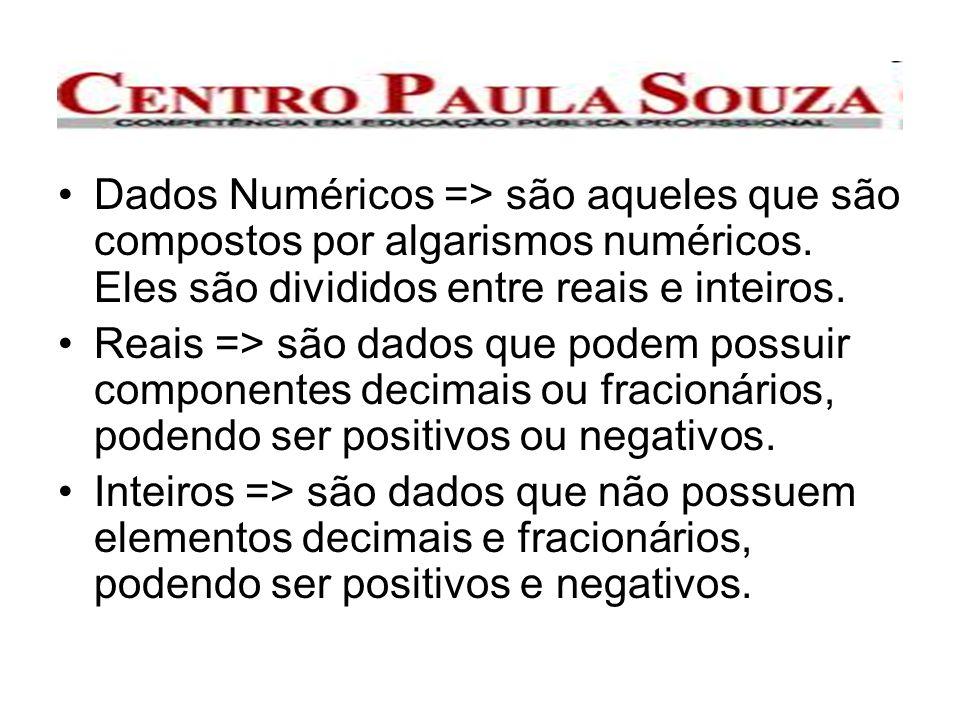 Dados Numéricos => são aqueles que são compostos por algarismos numéricos. Eles são divididos entre reais e inteiros. Reais => são dados que podem pos
