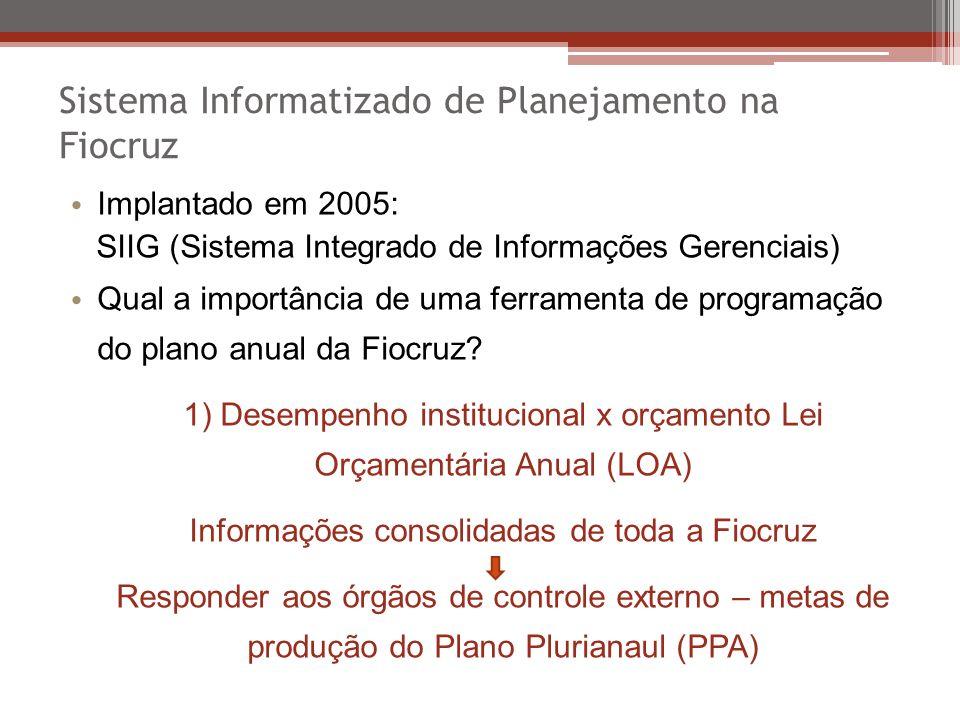 Sistema Informatizado de Planejamento na Fiocruz Implantado em 2005: SIIG (Sistema Integrado de Informações Gerenciais) Qual a importância de uma ferr
