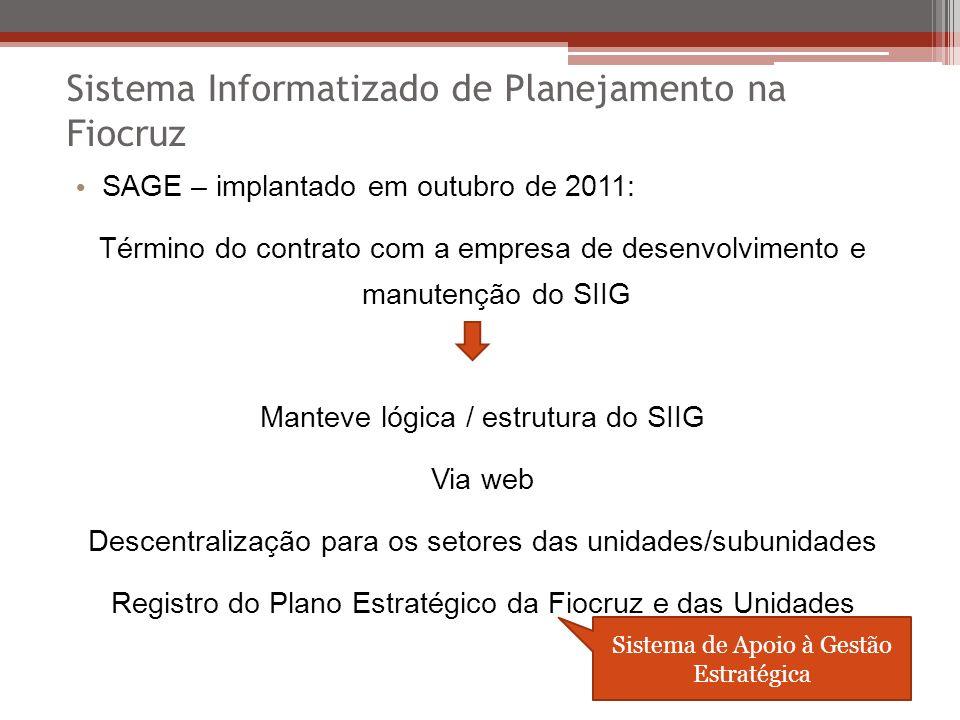 Sistema Informatizado de Planejamento na Fiocruz SAGE – implantado em outubro de 2011: Término do contrato com a empresa de desenvolvimento e manutenç