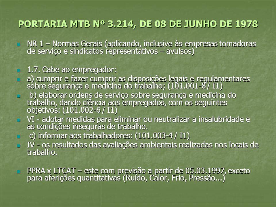 PORTARIA MTB Nº 3.214, DE 08 DE JUNHO DE 1978 PORTARIA MTB Nº 3.214, DE 08 DE JUNHO DE 1978 NR 1 – Normas Gerais (aplicando, inclusive às empresas tom