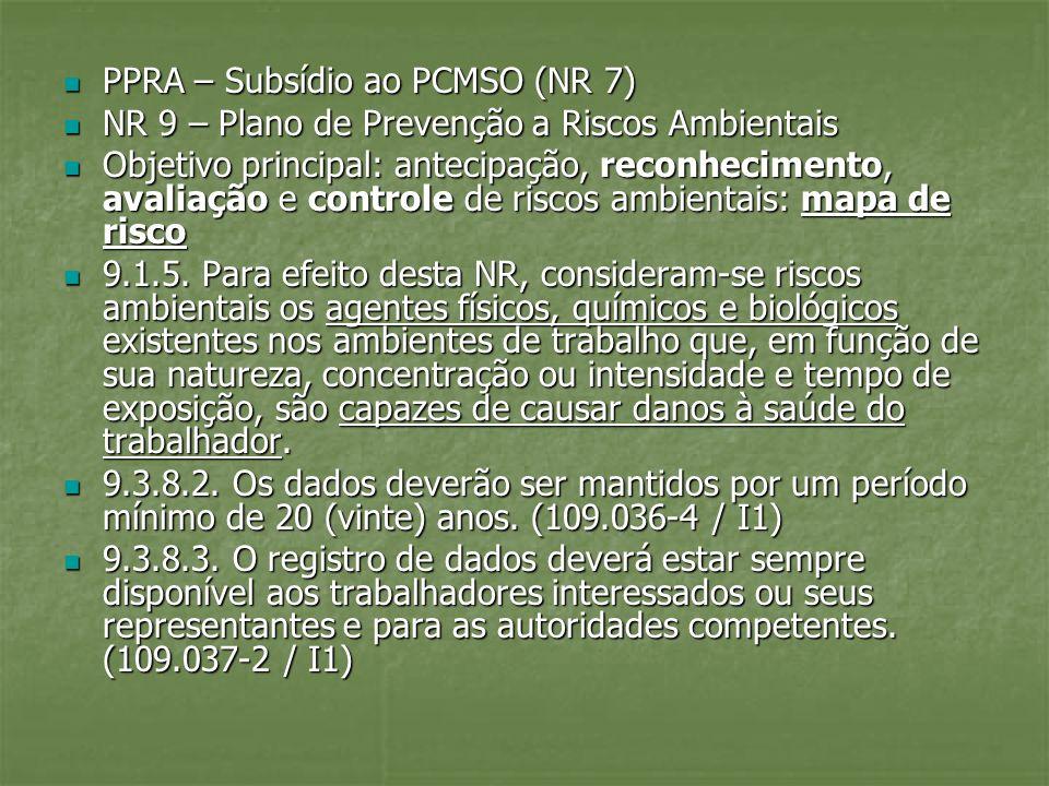 PPRA – Subsídio ao PCMSO (NR 7) PPRA – Subsídio ao PCMSO (NR 7) NR 9 – Plano de Prevenção a Riscos Ambientais NR 9 – Plano de Prevenção a Riscos Ambie
