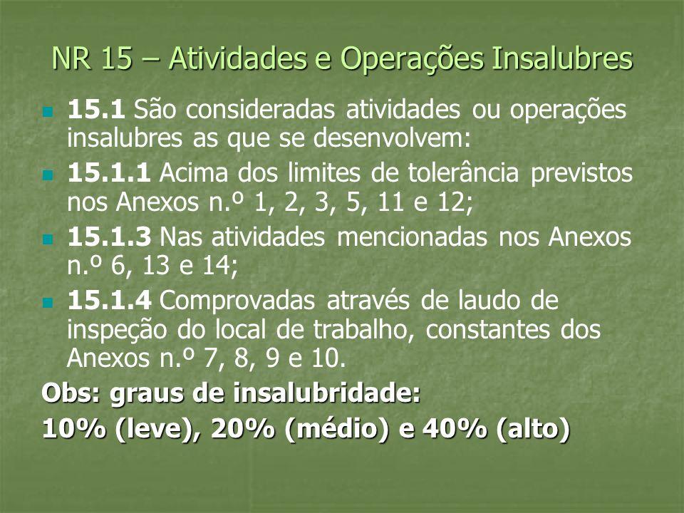 NR 15 – Atividades e Operações Insalubres 15.1 São consideradas atividades ou operações insalubres as que se desenvolvem: 15.1.1 Acima dos limites de