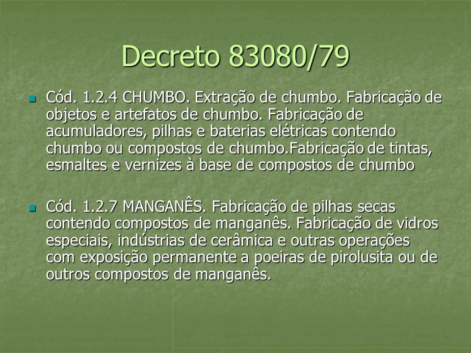 Decreto 83080/79 Cód. 1.2.4 CHUMBO. Extração de chumbo. Fabricação de objetos e artefatos de chumbo. Fabricação de acumuladores, pilhas e baterias elé