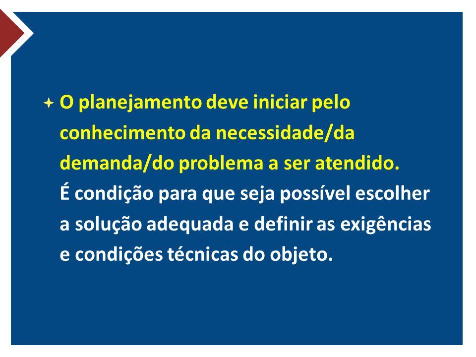 O planejamento deve iniciar pelo conhecimento da necessidade/da demanda/do problema a ser atendido. É condição para que seja possível escolher a soluç