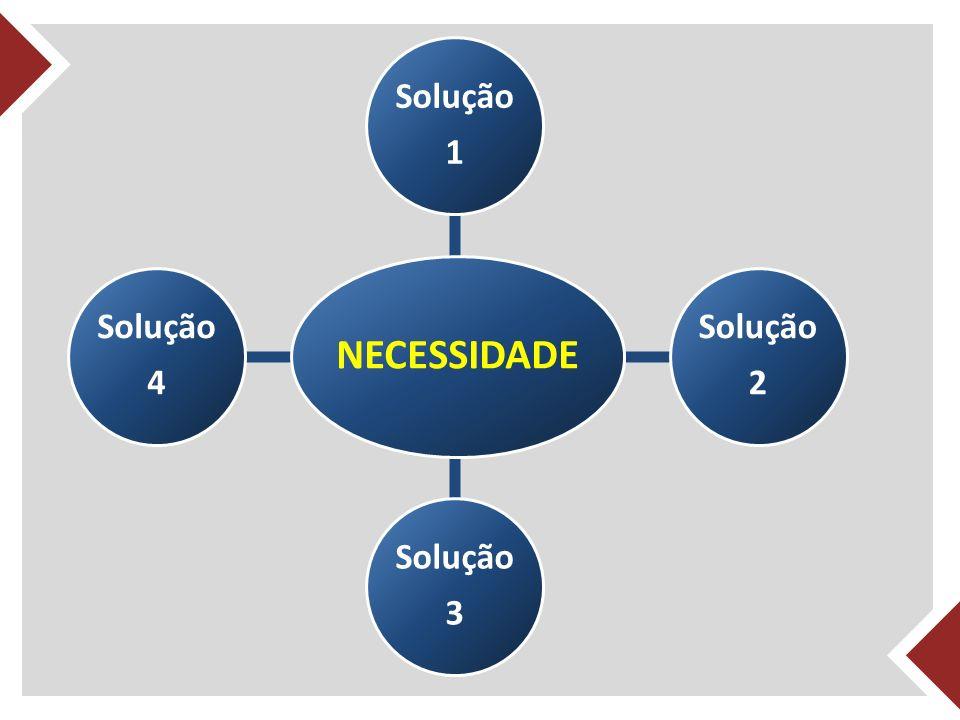 Solução 1 Solução 2 Solução 3 Solução 4 NECESSIDADE