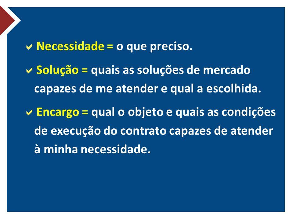 Necessidade = o que preciso. Solução = quais as soluções de mercado capazes de me atender e qual a escolhida. Encargo = qual o objeto e quais as condi