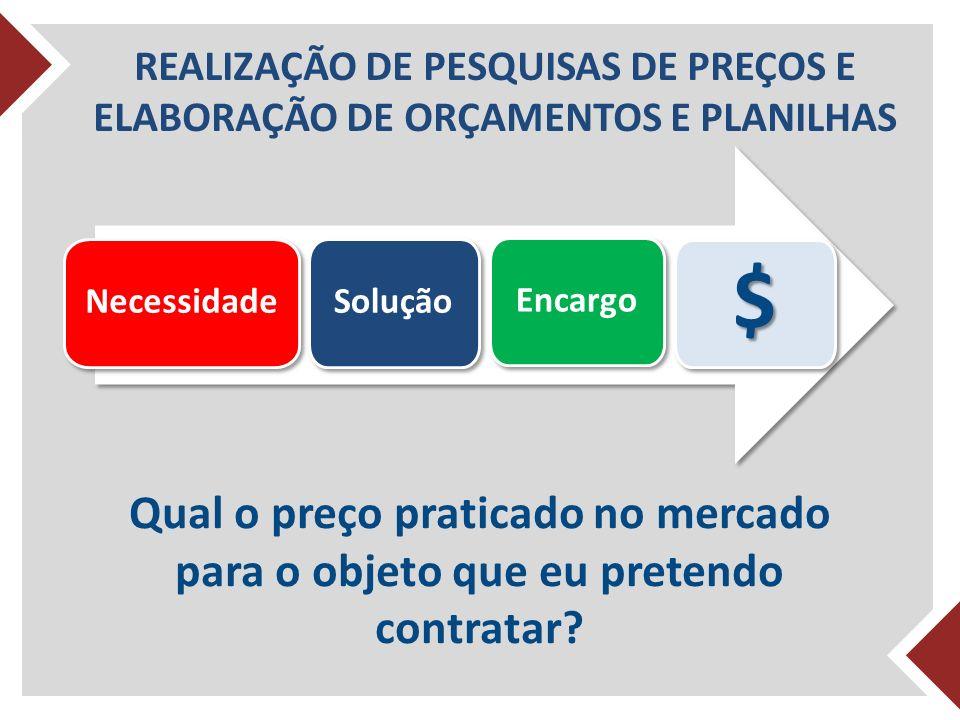 REALIZAÇÃO DE PESQUISAS DE PREÇOS E ELABORAÇÃO DE ORÇAMENTOS E PLANILHAS Qual o preço praticado no mercado para o objeto que eu pretendo contratar? Ne