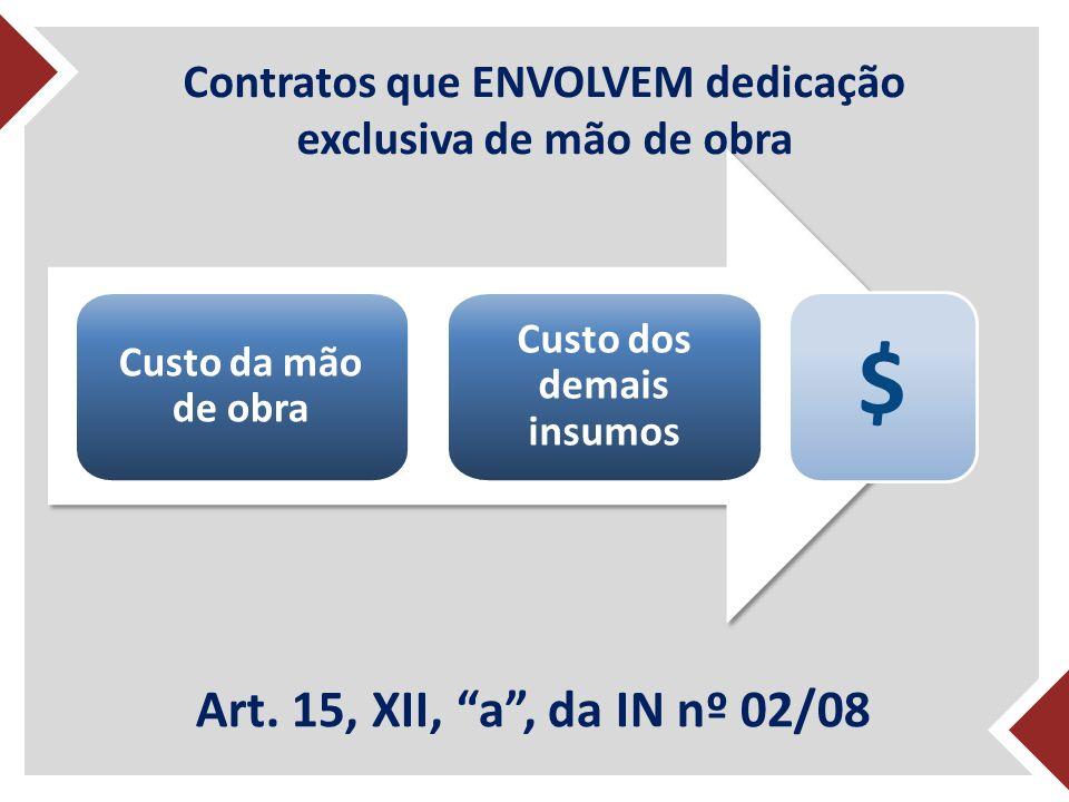 Contratos que ENVOLVEM dedicação exclusiva de mão de obra Custo da mão de obra Custo dos demais insumos $ Art. 15, XII, a, da IN nº 02/08