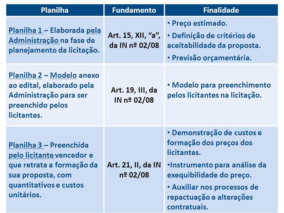 PlanilhaFundamentoFinalidade Planilha 1 – Elaborada pela Administração na fase de planejamento da licitação. Art. 15, XII, a, da IN nº 02/08 Preço est