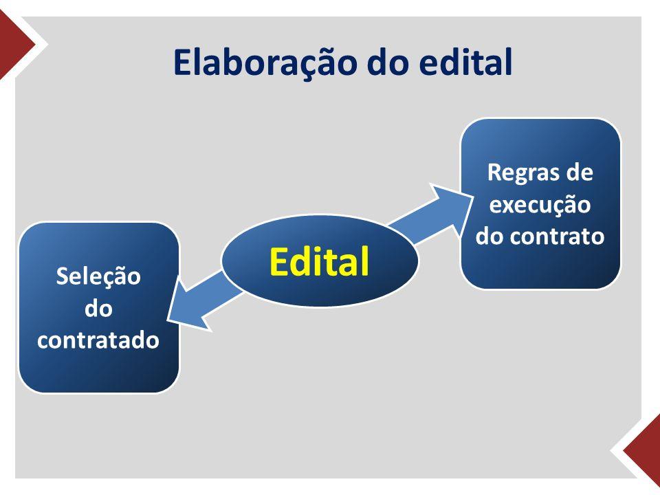Regras de execução do contrato Seleção do contratado Edital Elaboração do edital