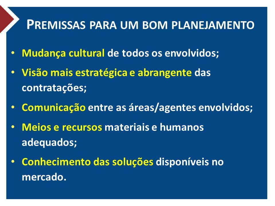 P REMISSAS PARA UM BOM PLANEJAMENTO Mudança cultural de todos os envolvidos; Visão mais estratégica e abrangente das contratações; Comunicação entre as áreas/agentes envolvidos; Meios e recursos materiais e humanos adequados; Conhecimento das soluções disponíveis no mercado.