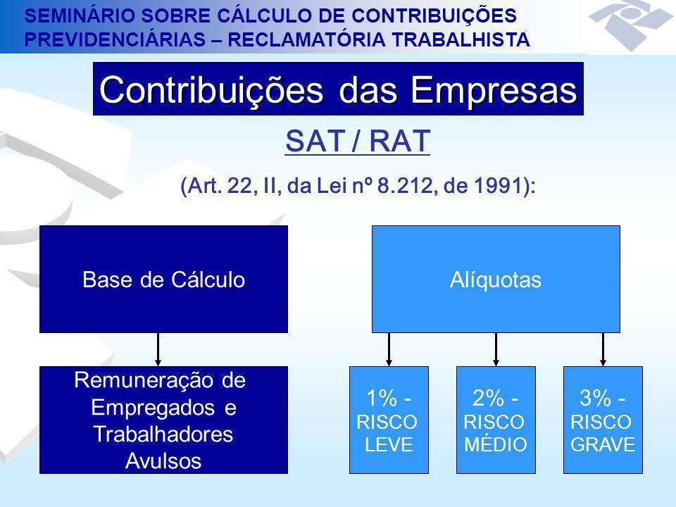 SEMINÁRIO SOBRE CÁLCULO DE CONTRIBUIÇÕES PREVIDENCIÁRIAS – RECLAMATÓRIA TRABALHISTA SAT / RAT (Art. 22, II, da Lei nº 8.212, de 1991): Contribuições d