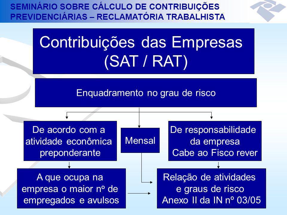 SEMINÁRIO SOBRE CÁLCULO DE CONTRIBUIÇÕES PREVIDENCIÁRIAS – RECLAMATÓRIA TRABALHISTA Contribuições das Empresas (SAT / RAT) De acordo com a atividade e