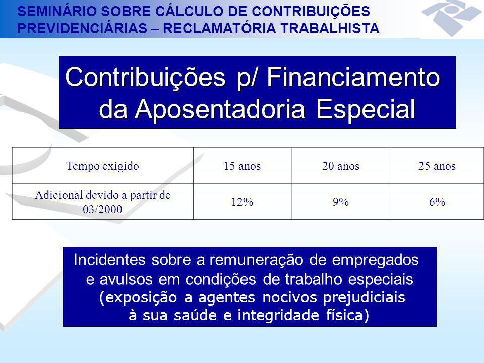 SEMINÁRIO SOBRE CÁLCULO DE CONTRIBUIÇÕES PREVIDENCIÁRIAS – RECLAMATÓRIA TRABALHISTA Contribuições p/ Financiamento da Aposentadoria Especial Tempo exi