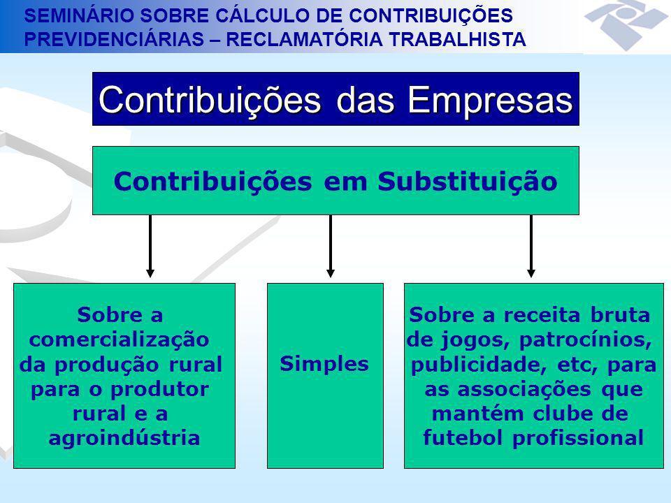 SEMINÁRIO SOBRE CÁLCULO DE CONTRIBUIÇÕES PREVIDENCIÁRIAS – RECLAMATÓRIA TRABALHISTA Contribuições das Empresas Contribuições em Substituição Sobre a c