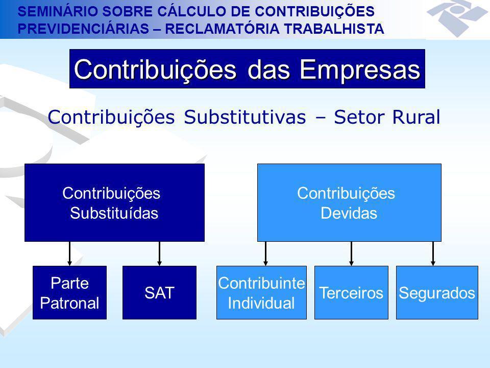 SEMINÁRIO SOBRE CÁLCULO DE CONTRIBUIÇÕES PREVIDENCIÁRIAS – RECLAMATÓRIA TRABALHISTA Contribuições das Empresas Contribuições Substitutivas – Setor Rur