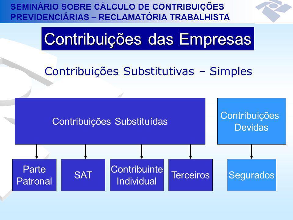 SEMINÁRIO SOBRE CÁLCULO DE CONTRIBUIÇÕES PREVIDENCIÁRIAS – RECLAMATÓRIA TRABALHISTA Contribuições das Empresas Contribuições Substitutivas – Simples C