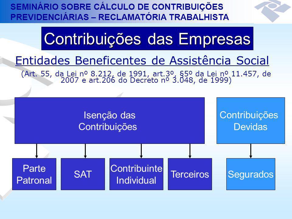 SEMINÁRIO SOBRE CÁLCULO DE CONTRIBUIÇÕES PREVIDENCIÁRIAS – RECLAMATÓRIA TRABALHISTA Contribuições das Empresas Isenção das Contribuições Devidas Parte