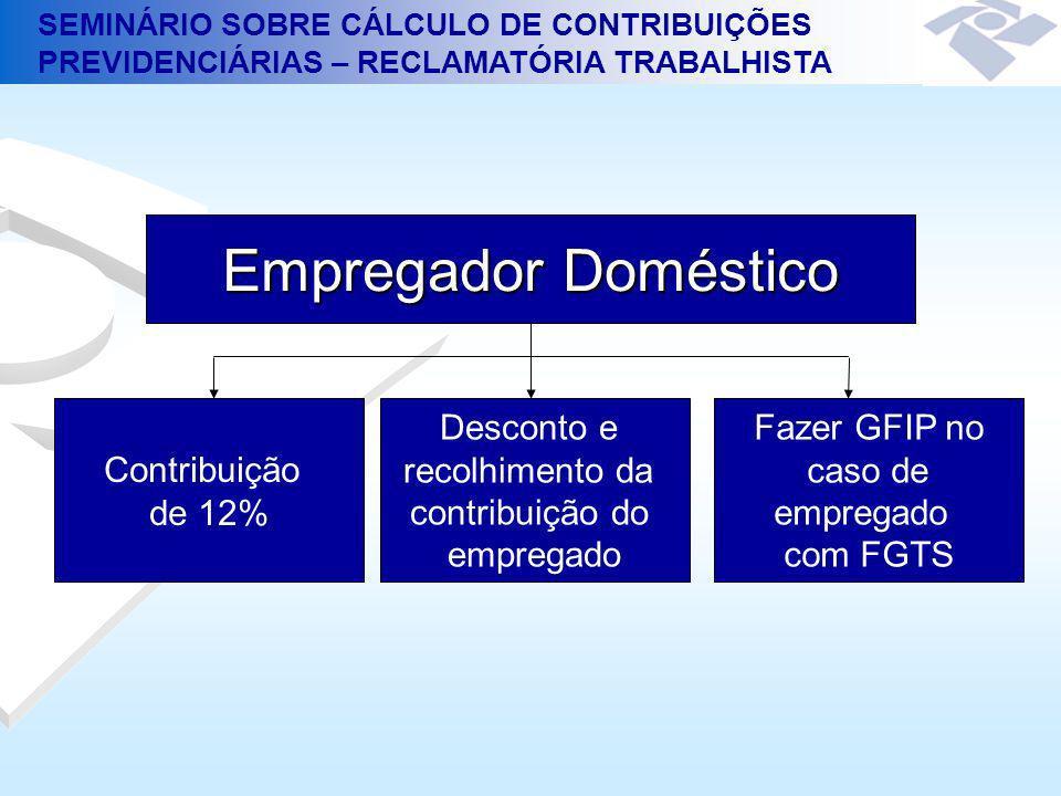 SEMINÁRIO SOBRE CÁLCULO DE CONTRIBUIÇÕES PREVIDENCIÁRIAS – RECLAMATÓRIA TRABALHISTA Empregador Doméstico Contribuição de 12% Desconto e recolhimento d