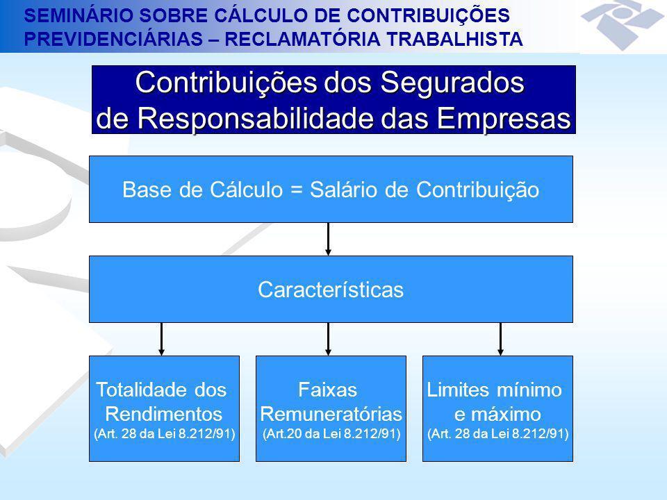 SEMINÁRIO SOBRE CÁLCULO DE CONTRIBUIÇÕES PREVIDENCIÁRIAS – RECLAMATÓRIA TRABALHISTA Contribuições dos Segurados de Responsabilidade das Empresas Limite mínimo do salário de contribuição: I - para os segurados empregado e trabalhador avulso, ao piso salarial legal ou normativo da categoria ou ao piso estadual conforme definido na Lei Complementar nº 103, de 2000, ou, inexistindo estes, ao salário mínimo, tomado no seu valor mensal, diário ou horário, conforme o ajustado, e o tempo de trabalho efetivo durante o mês; II - para o empregado doméstico, ao piso estadual conforme definido na Lei Complementar nº 103, de 2000, ou, inexistindo este, ao salário mínimo, tomado no seu valor mensal, diário ou horário, conforme o ajustado, e o tempo de trabalho efetivo durante o mês; III - para os segurados contribuinte individual e facultativo, ao salário mínimo.