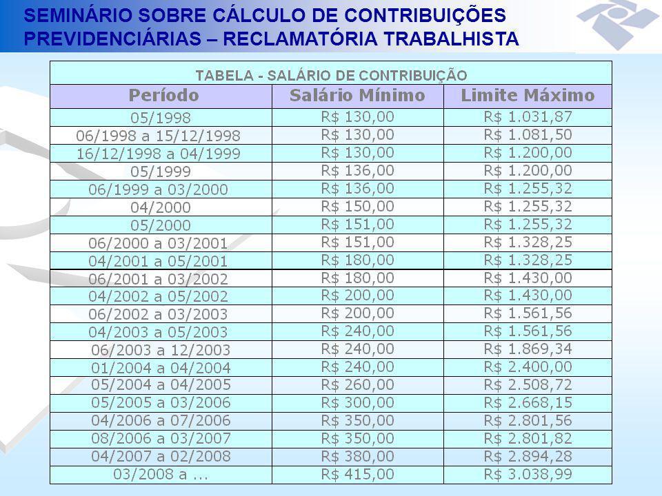 SEMINÁRIO SOBRE CÁLCULO DE CONTRIBUIÇÕES PREVIDENCIÁRIAS – RECLAMATÓRIA TRABALHISTA Contribuições das Empresas Entidades Beneficentes de Assistência Social Panorama Estadual: 59 entidades vinculadas à DRF/Recife 14 à DRF/Cabo de Sto.