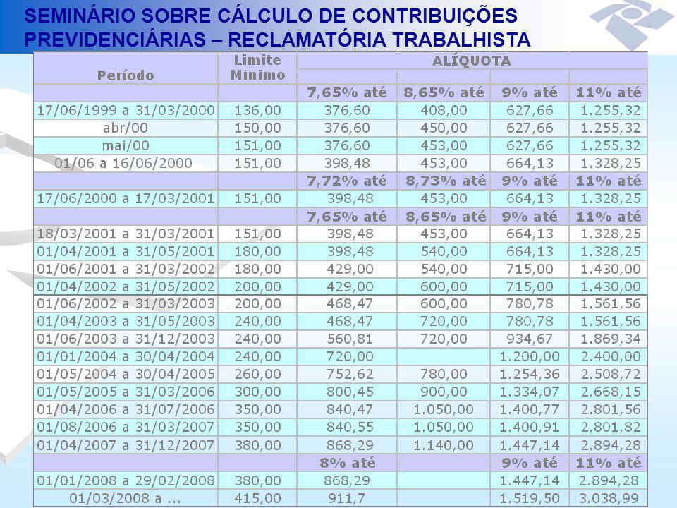 SEMINÁRIO SOBRE CÁLCULO DE CONTRIBUIÇÕES PREVIDENCIÁRIAS – RECLAMATÓRIA TRABALHISTA Contribuições das Empresas Sobre a remuneração dos empregados e avulsos Sobre a remuneração dos contribuintes individuais (a partir de 01/03/2000) 20% + SAT + Terceiros 20%