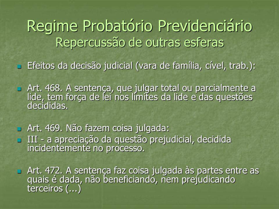 Regime Probatório Previdenciário Repercussão de outras esferas Efeitos da decisão judicial (vara de família, cível, trab.): Efeitos da decisão judicia