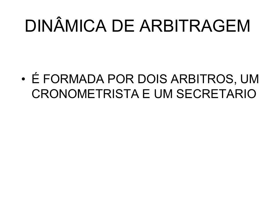 DINÂMICA DE ARBITRAGEM É FORMADA POR DOIS ARBITROS, UM CRONOMETRISTA E UM SECRETARIO