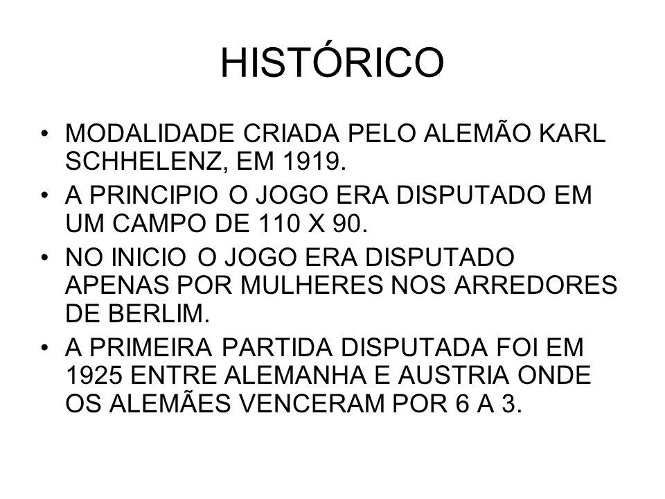 HISTÓRICO MODALIDADE CRIADA PELO ALEMÃO KARL SCHHELENZ, EM 1919. A PRINCIPIO O JOGO ERA DISPUTADO EM UM CAMPO DE 110 X 90. NO INICIO O JOGO ERA DISPUT
