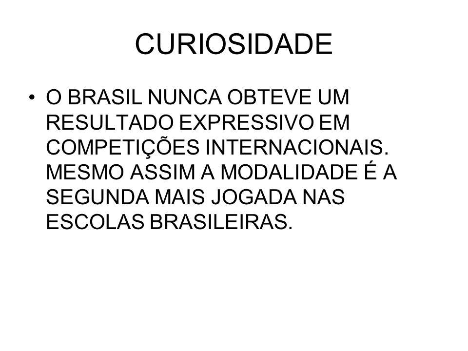 ENTIDADES RESPONSÁVEIS COI FEDERAÇÃO INTERNACIONAL CONFEDERAÇÃO BRASILEIRA FEDERAÇÃO PAULISTA