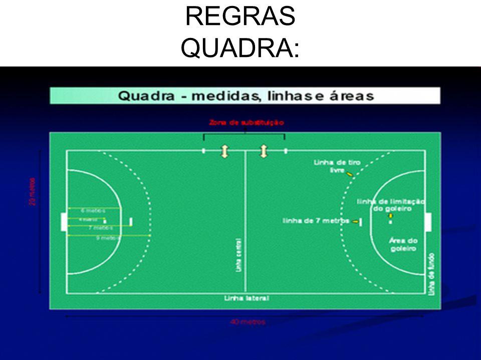 REGRAS QUADRA: