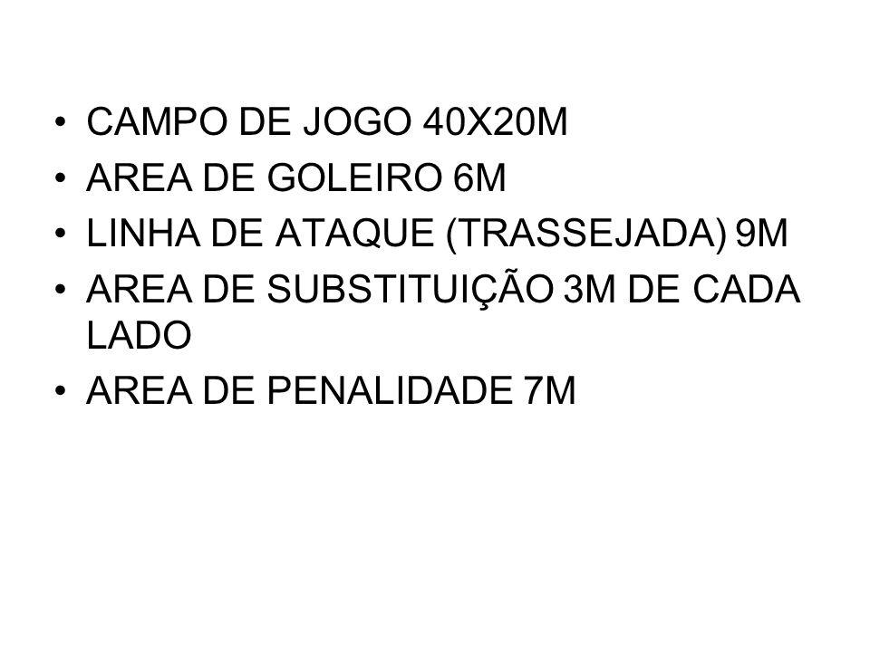 CAMPO DE JOGO 40X20M AREA DE GOLEIRO 6M LINHA DE ATAQUE (TRASSEJADA) 9M AREA DE SUBSTITUIÇÃO 3M DE CADA LADO AREA DE PENALIDADE 7M