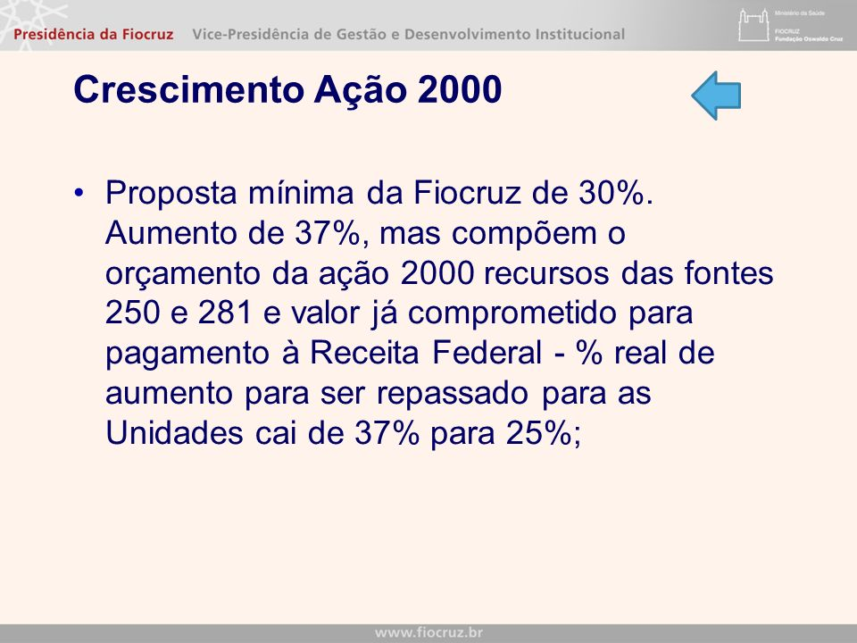 Crescimento Ação 2000 Proposta mínima da Fiocruz de 30%. Aumento de 37%, mas compõem o orçamento da ação 2000 recursos das fontes 250 e 281 e valor já