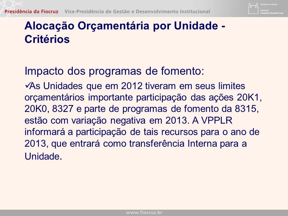 Alocação Orçamentária por Unidade - Critérios Impacto dos programas de fomento: As Unidades que em 2012 tiveram em seus limites orçamentários importante participação das ações 20K1, 20K0, 8327 e parte de programas de fomento da 8315, estão com variação negativa em 2013.