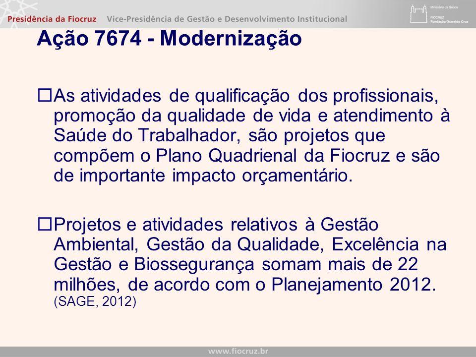 Ação 7674 - Modernização As atividades de qualificação dos profissionais, promoção da qualidade de vida e atendimento à Saúde do Trabalhador, são projetos que compõem o Plano Quadrienal da Fiocruz e são de importante impacto orçamentário.