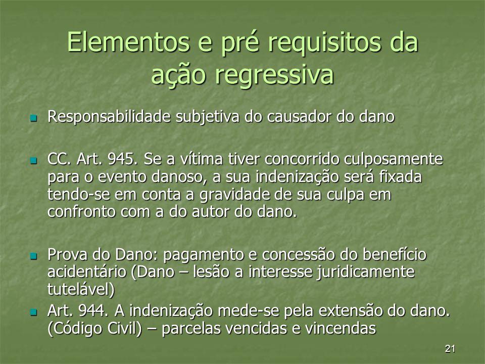 Elementos e pré requisitos da ação regressiva Responsabilidade subjetiva do causador do dano Responsabilidade subjetiva do causador do dano CC. Art. 9